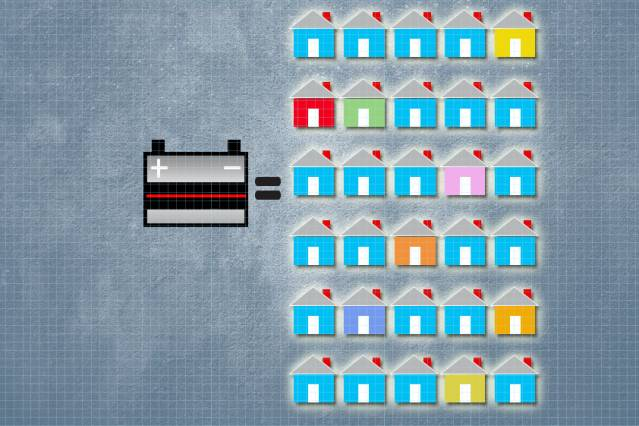 1 Battery Provides Solar Panels for 30 Homes